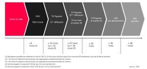 infographie_chronologie_des_medias_sans_titre